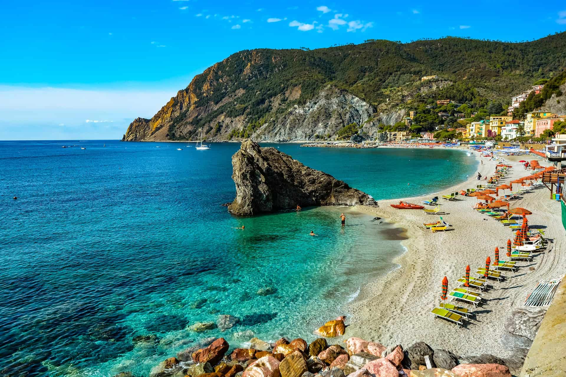 Best Beaches in Europe - ITaly