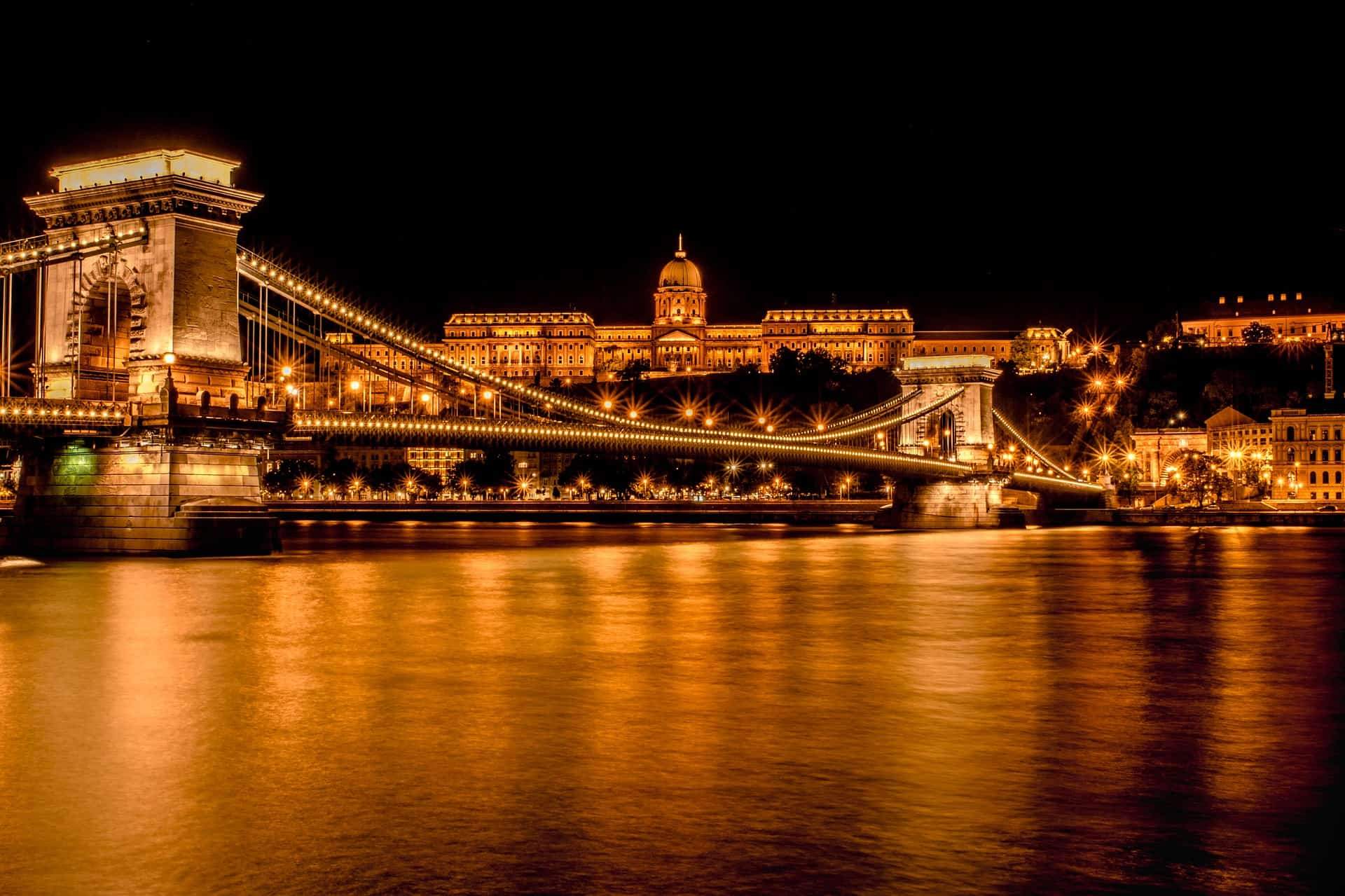 Budapest Most Beautiful Cities in Europe
